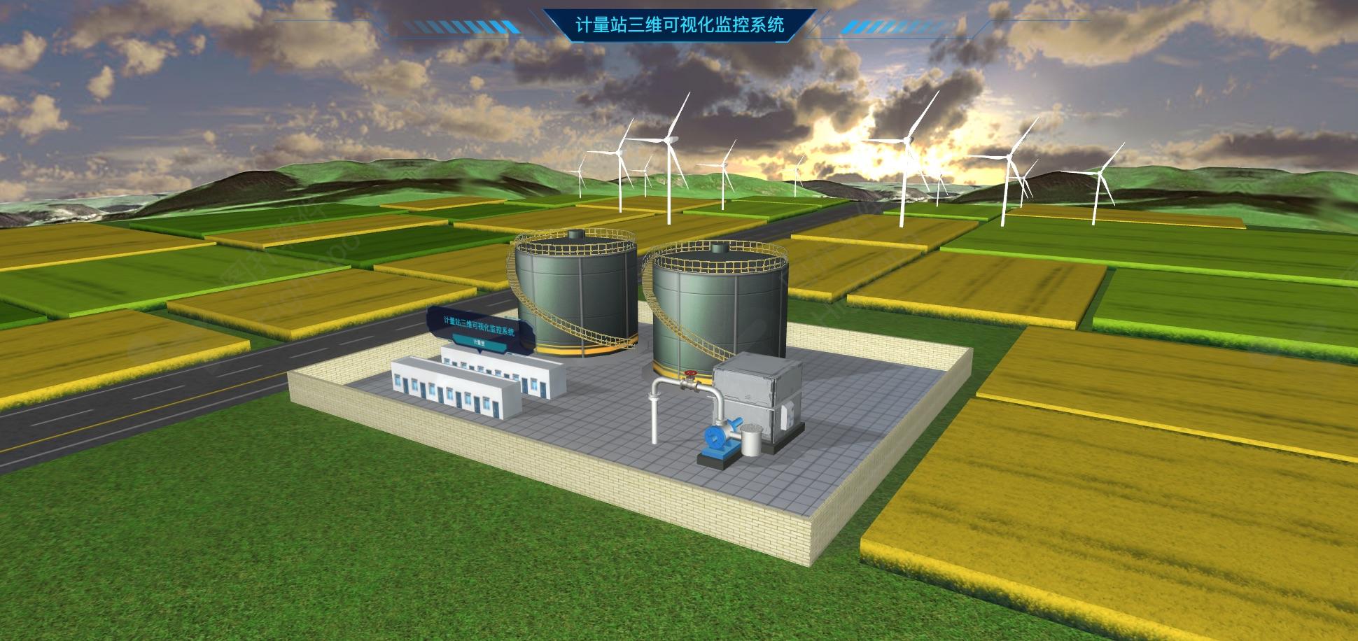 油田计量站3D可视化