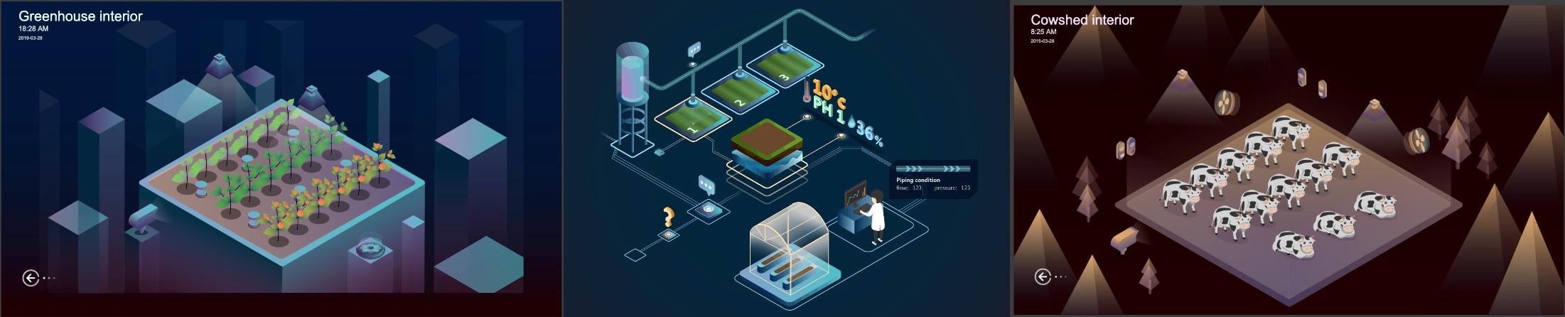 现代农场物联网可视化应用